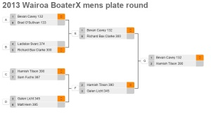 2013 Wairoa boaterX mens plate